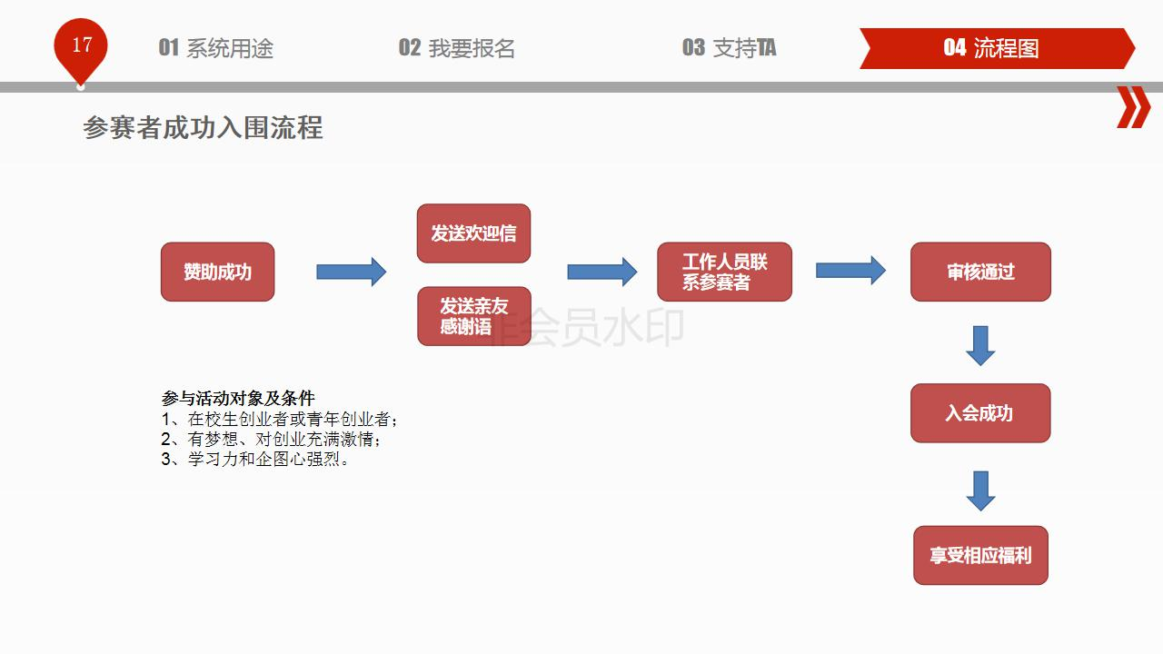 福州电商行业协会挑战赛亲友赞助活动说明书_17.jpg