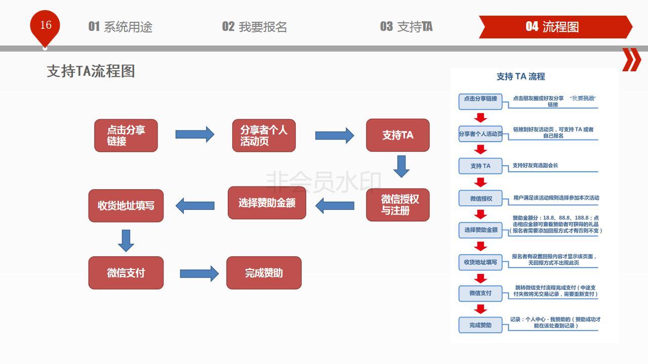 福州电商行业协会挑战赛亲友赞助活动说明书_16.jpg